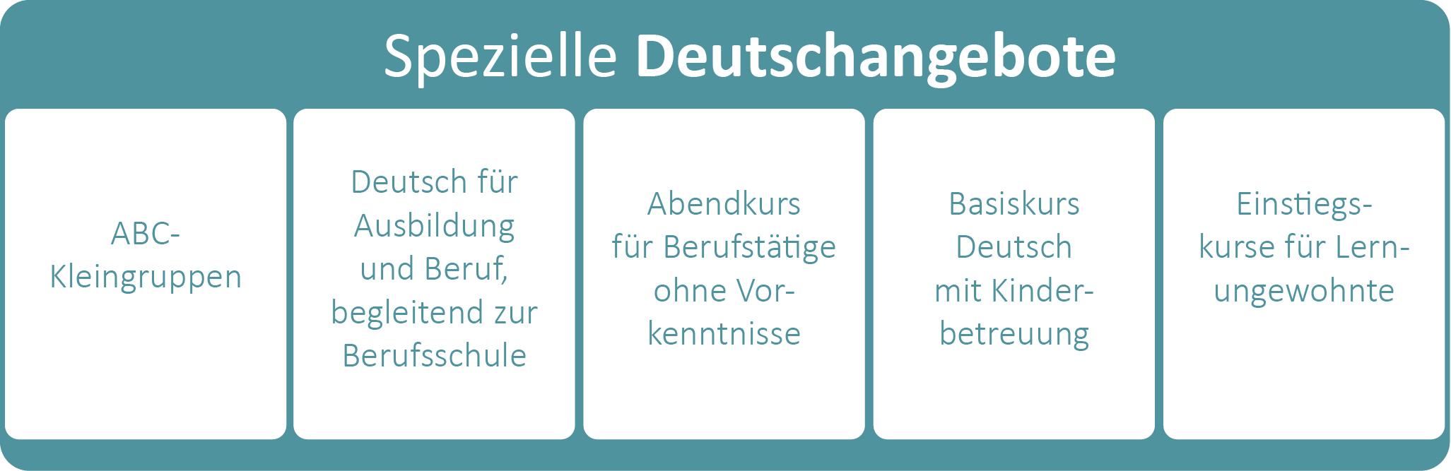 Spezielle Deutschkurse